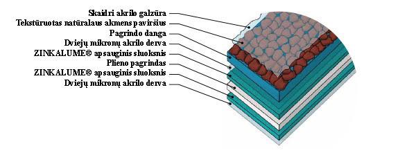 Medžiagos struktūra